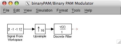 binary pulse amplitude modulation,Block diagram,Block Diagram Of Pulse Amplitude Modulation